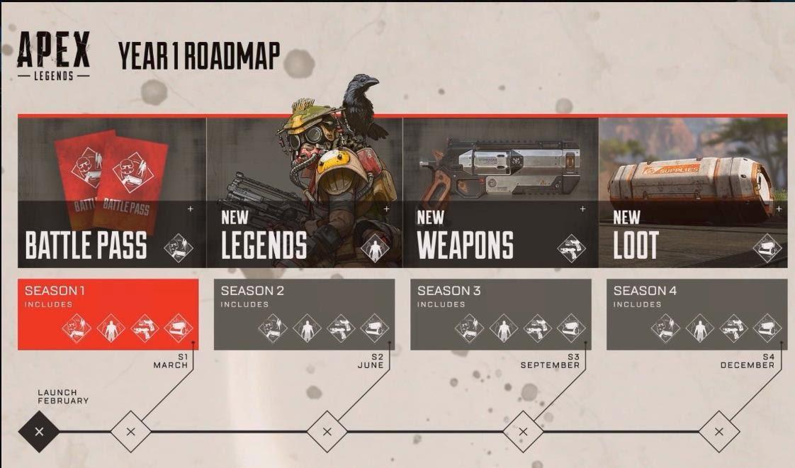 apex-legends-roadmap-1_engc.jpg